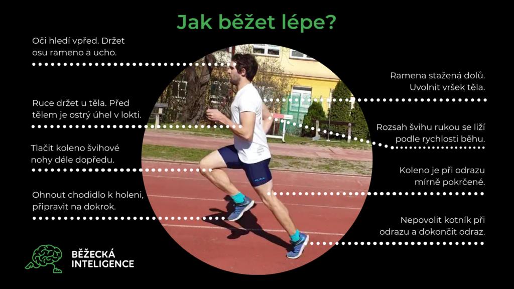 Infografika běžecké techniky - Jak správně technicky běžet